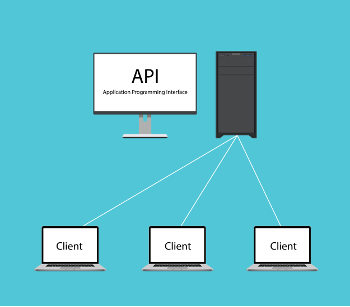 Using an API provides a standard way of communicating
