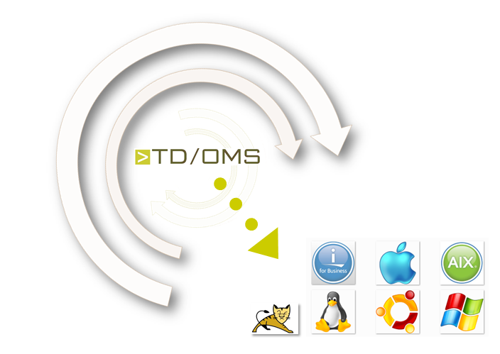 Multiplatform deployment with TD/OMS